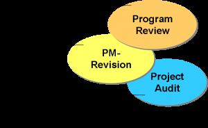 revision_e